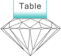Loose Diamond Table